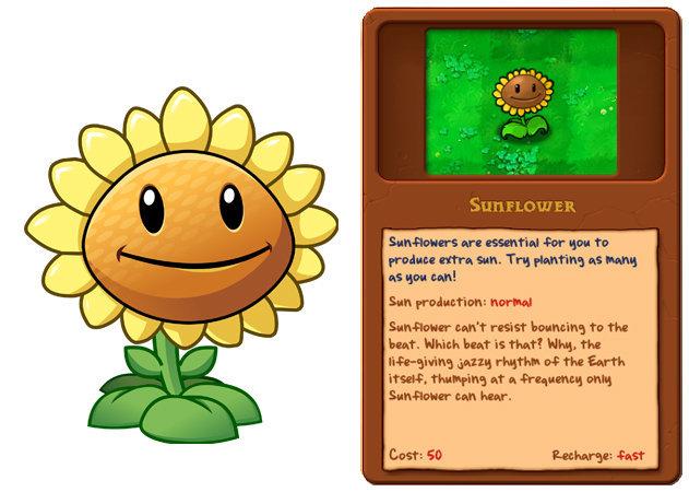 sunflower-plants-vs-zombies-2 -kit168.com